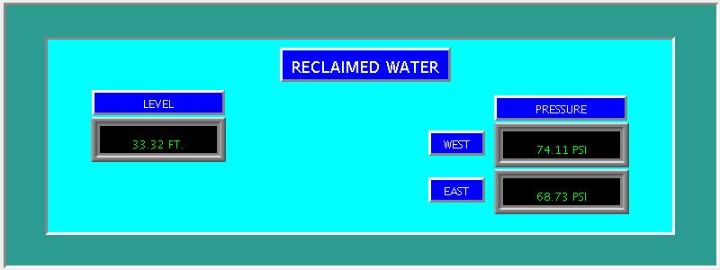 Reclaimed Water Level Image